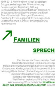 Familiensprech