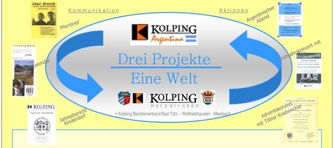 Plakat Kolping2