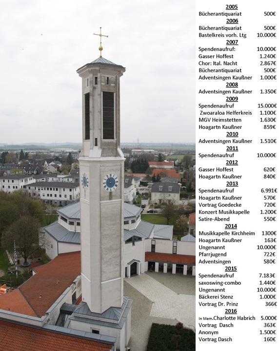 Turm mit Spendern_neu