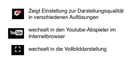 youtube-optionen-unten-rechts