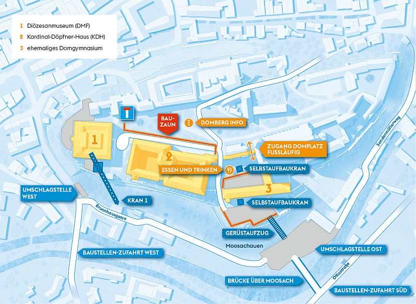 Grafik zu Baumaßnahmen Freisinger Domberg Stand Mai 2019