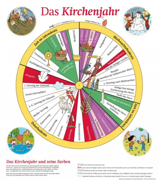 das_kirchenjahr_grafik_by_bonifatiuswerk-de_pfarrbriefservice
