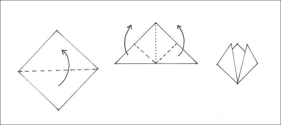 Faltanleitung für einfache Papierblumen in drei Schritten