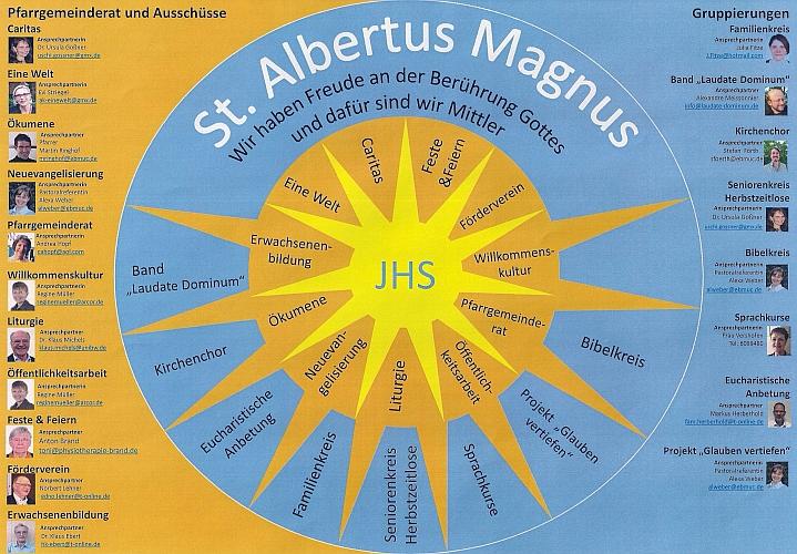 Plakat mit den Angeboten in St. Albertus Magnus