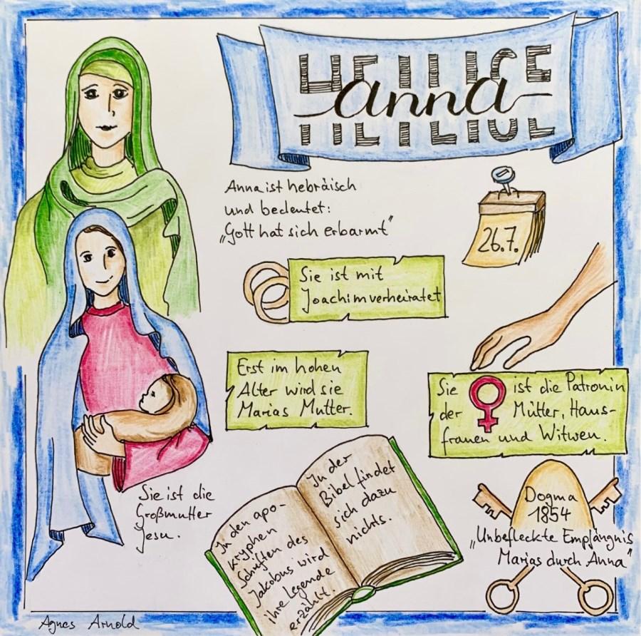 Auf diesem Bild ist die Heilige Anna und in Wirken erklärt. Man nennt diese besondere Zeichnung Sketchnote